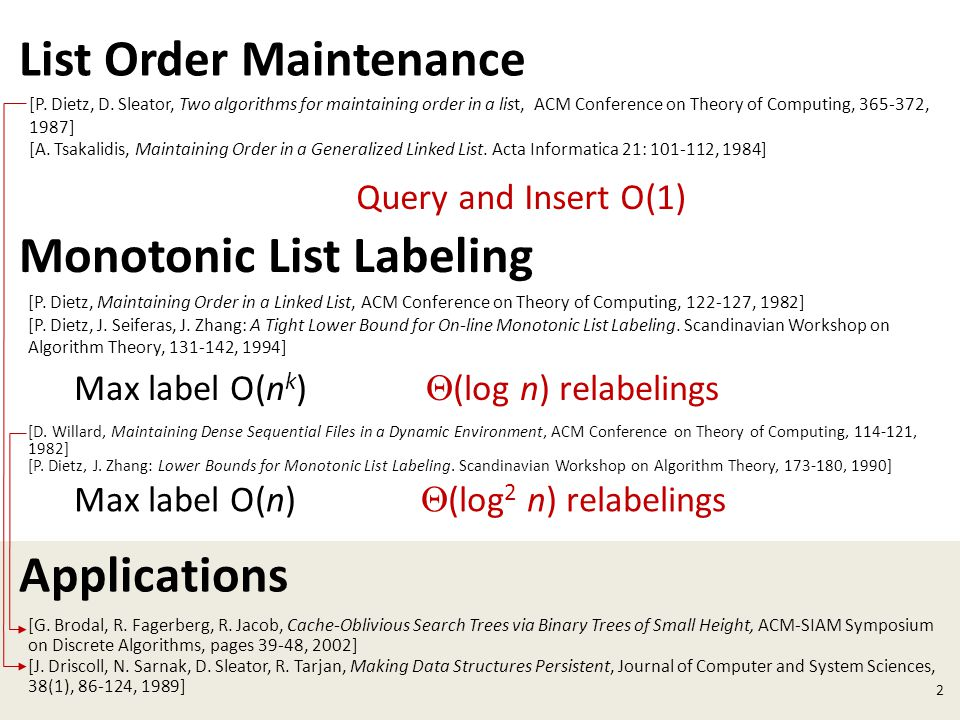 List Order Maintenance