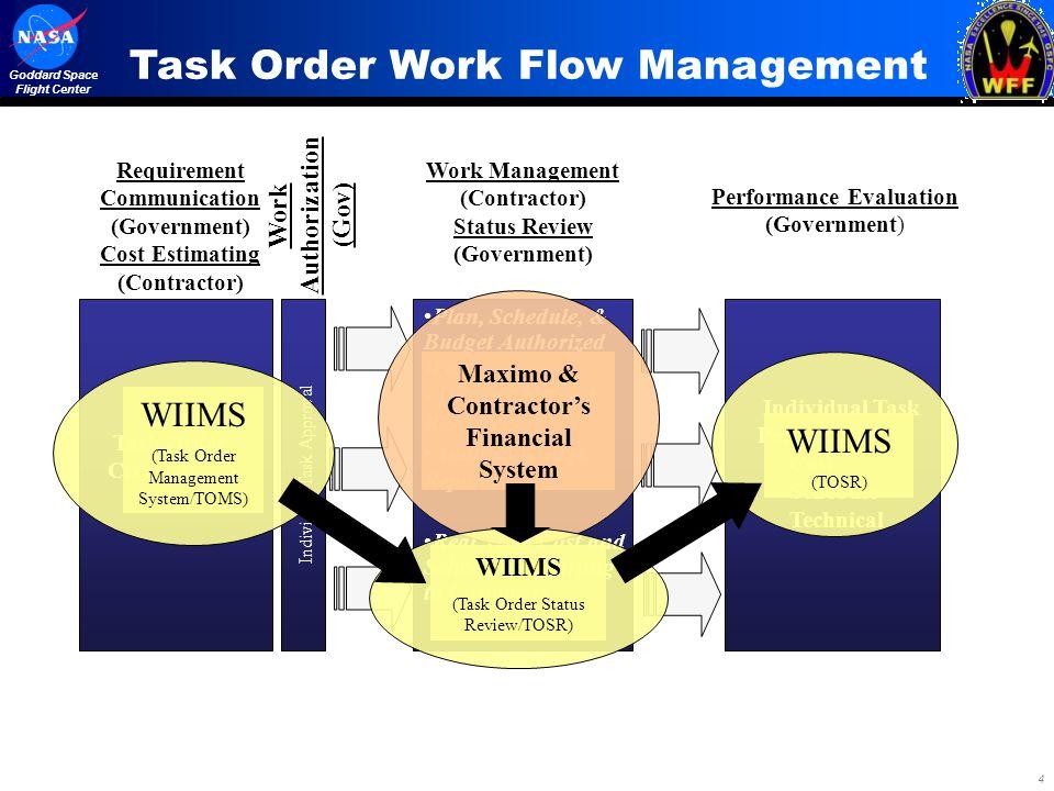 Task Order Work Flow Management