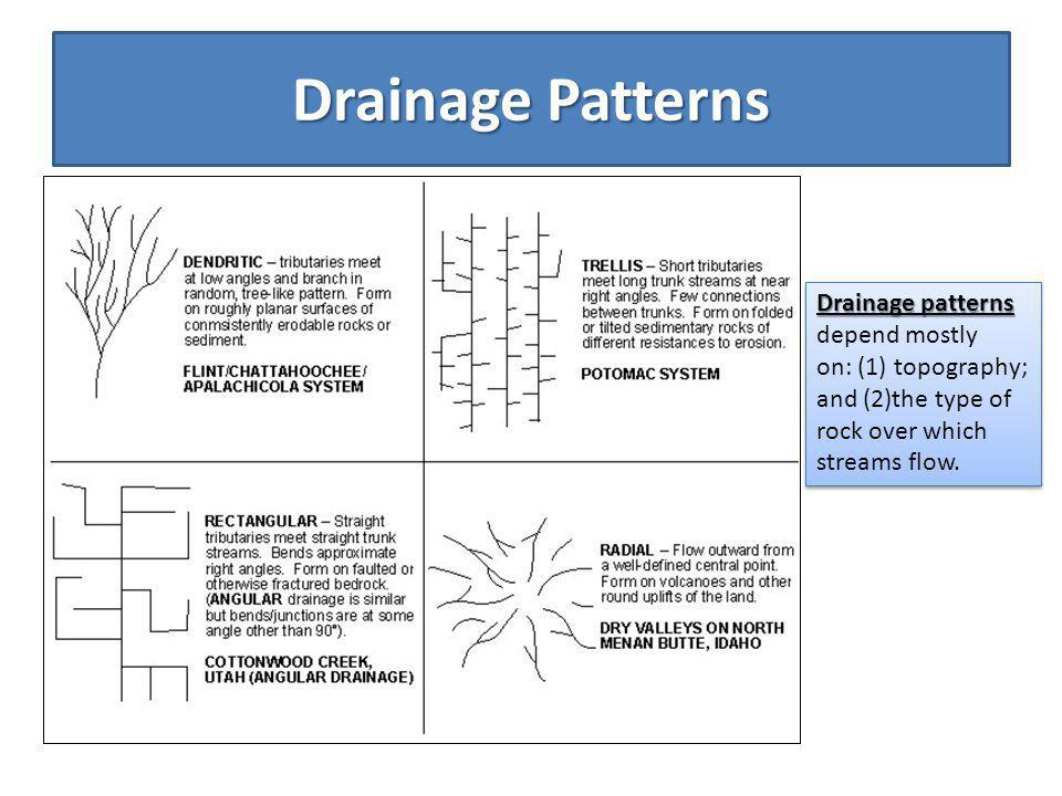 Drainage Patterns Drainage patterns depend mostly on: (1) topography;