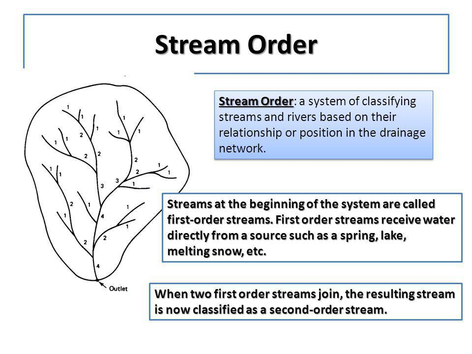 Stream Order Stream Order: a system of classifying