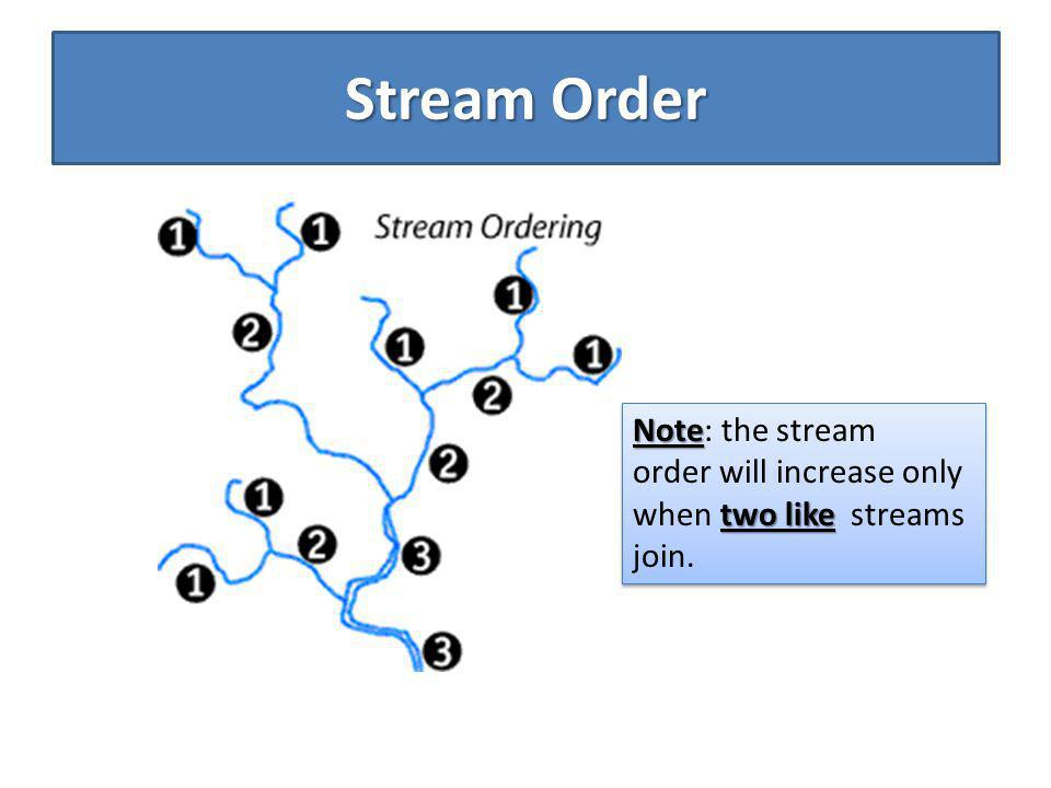 Stream Order Note: the stream order will increase only