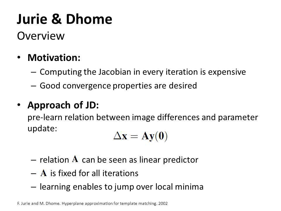 Jurie & Dhome Overview Motivation: