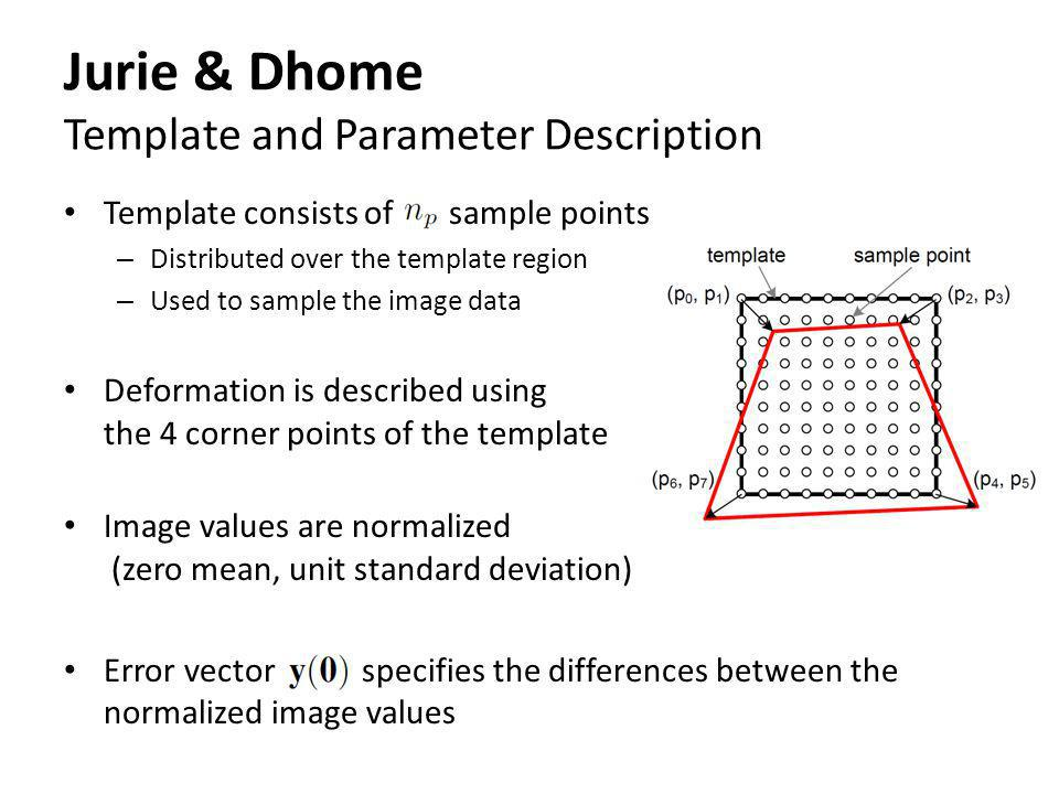 Jurie & Dhome Template and Parameter Description