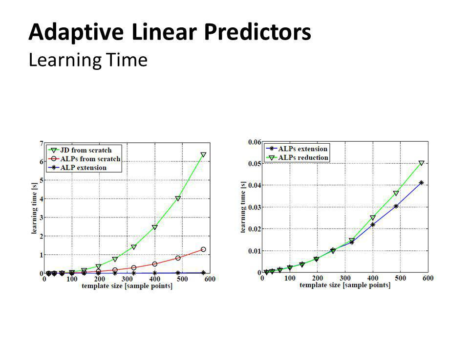 Adaptive Linear Predictors Learning Time