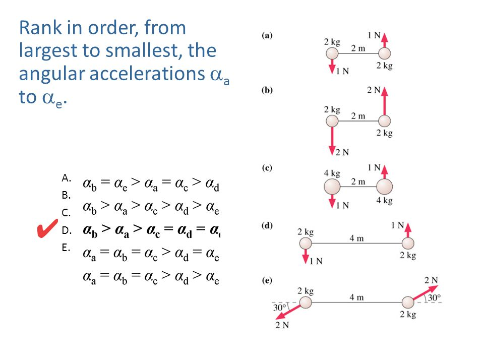 Rank in order, from largest to smallest, the angular accelerations a to e.