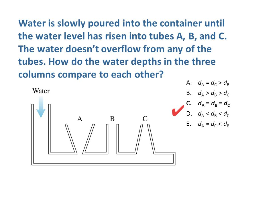 Water is slowly poured into the container until the water level has risen into tubes A, B, and C. The water doesn't overflow from any of the tubes. How do the water depths in the three columns compare to each other