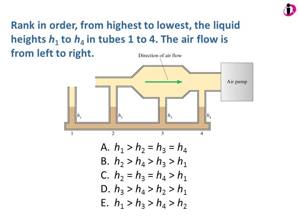 Rank in order, from highest to lowest, the liquid heights h1 to h4 in tubes 1 to 4. The air flow is from left to right.