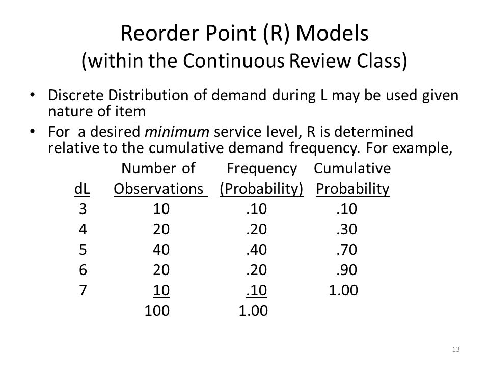 Reorder Point (R) Models (within the Continuous Review Class)