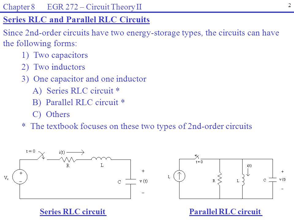 Series RLC and Parallel RLC Circuits