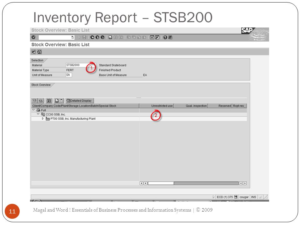Inventory Report – STSB200