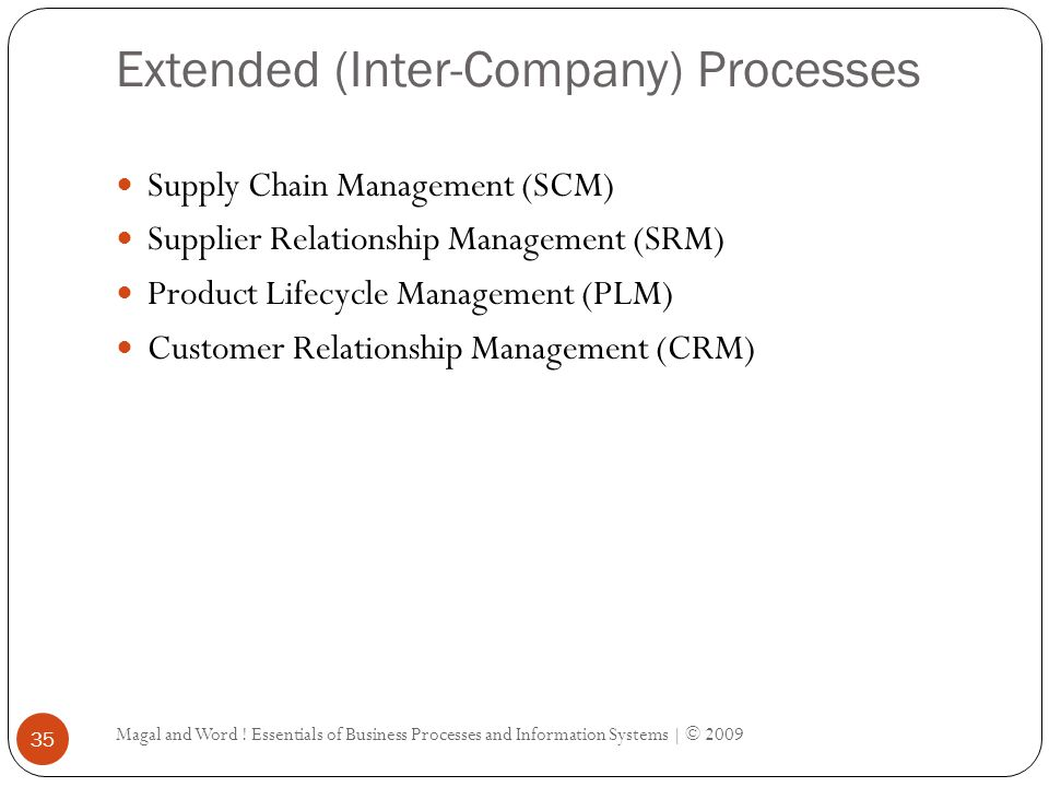 Extended (Inter-Company) Processes