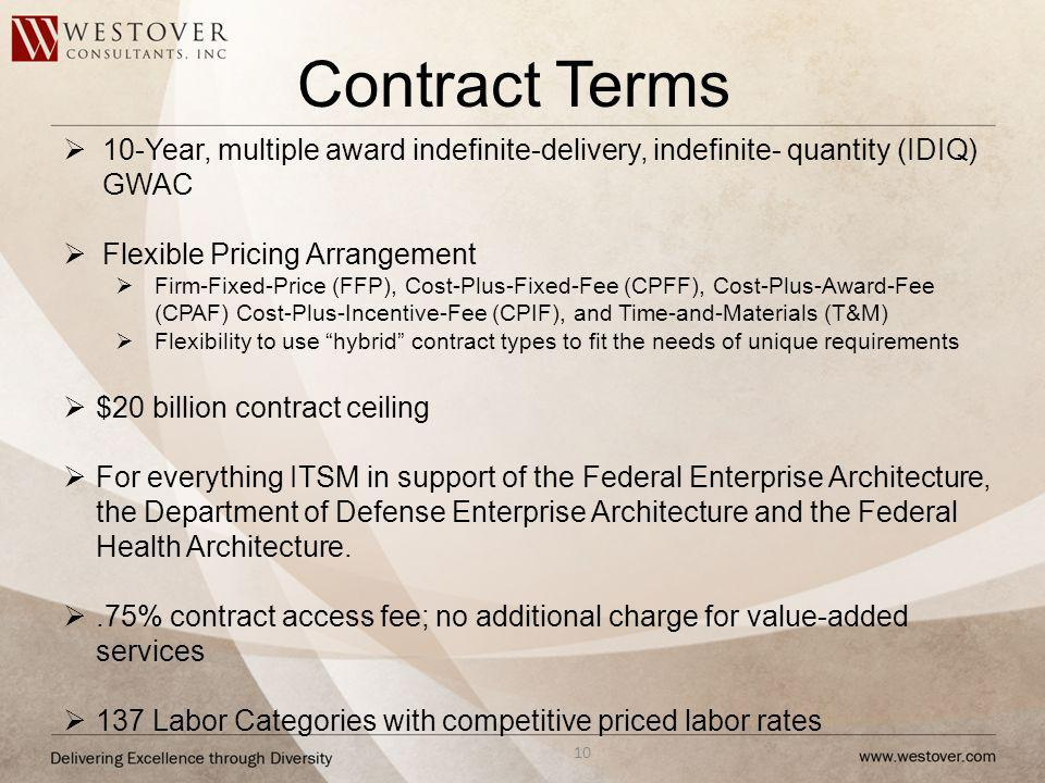 Contract Terms 10-Year, multiple award indefinite-delivery, indefinite- quantity (IDIQ) GWAC. Flexible Pricing Arrangement.