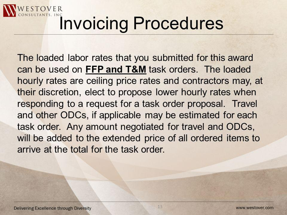 Invoicing Procedures