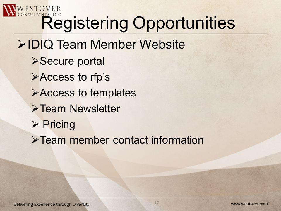 Registering Opportunities