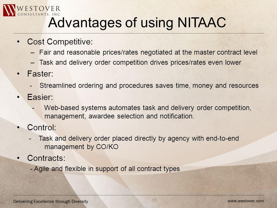 Advantages of using NITAAC