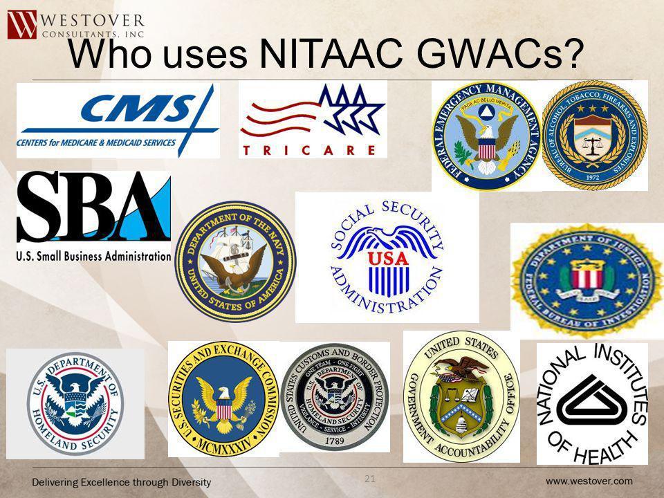 Who uses NITAAC GWACs