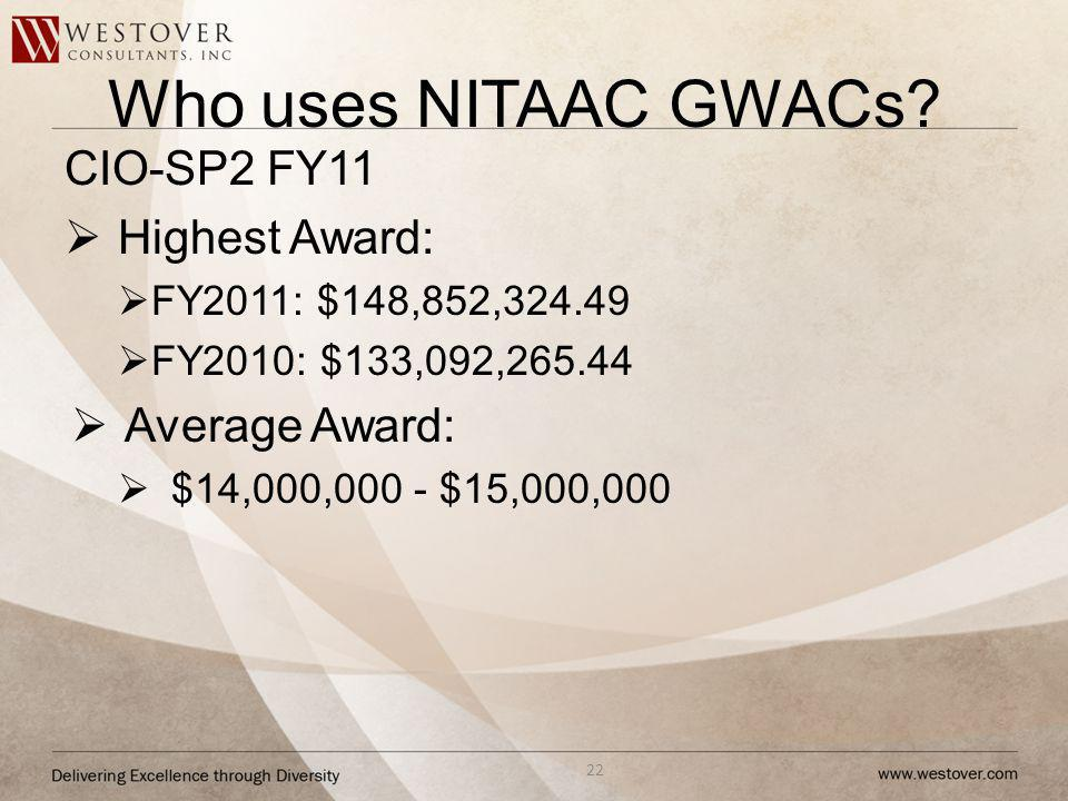 Who uses NITAAC GWACs CIO-SP2 FY11 Highest Award: Average Award: