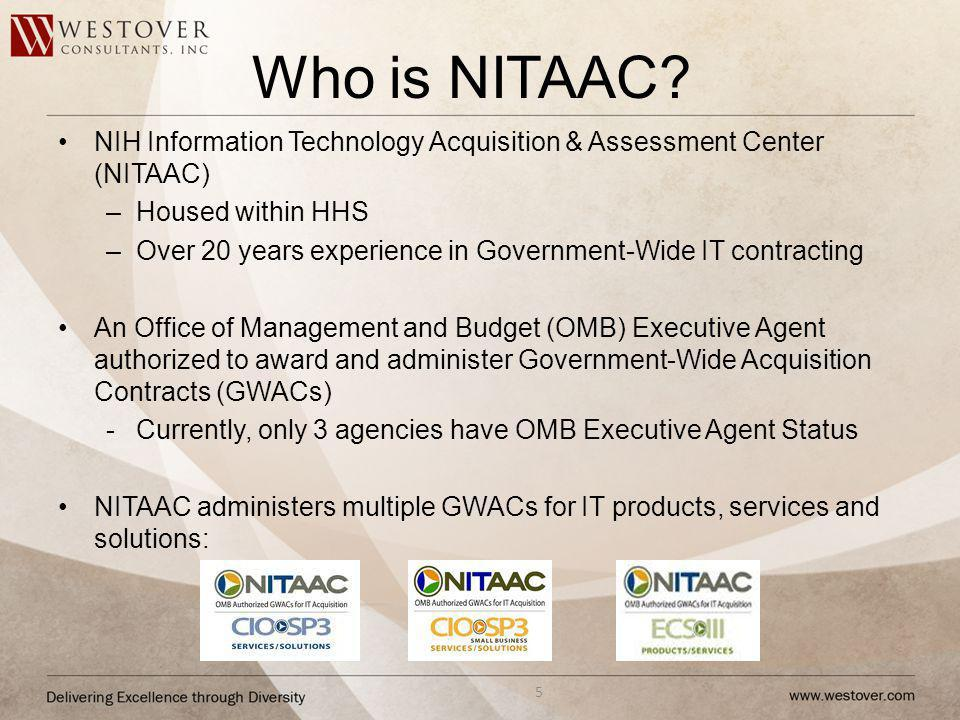 Who is NITAAC NIH Information Technology Acquisition & Assessment Center (NITAAC) Housed within HHS.