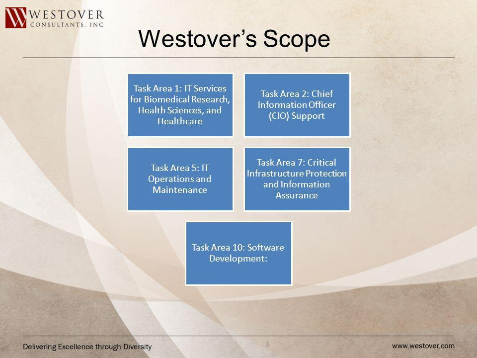 Westover's Scope Task Area 1: IT Services for Biomedical Research, Health Sciences, and Healthcare.