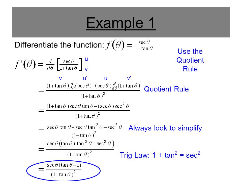Example 1 Differentiate the function: Use the Quotient Rule