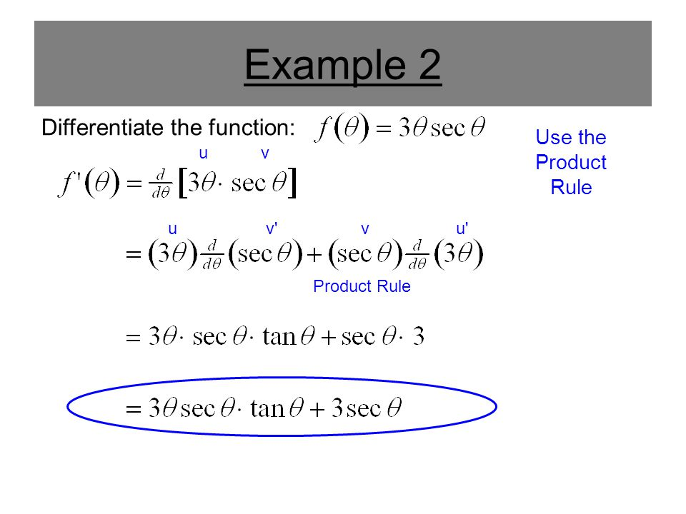 Example 2 Differentiate the function: Use the Product Rule u v u v v