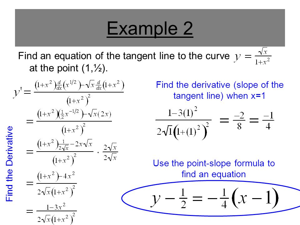 Example 2 Find an equation of the tangent line to the curve at the point (1,½).
