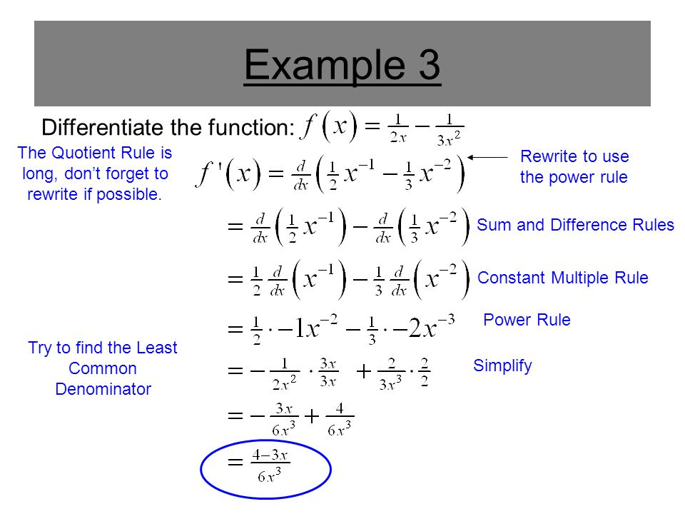 Example 3 Differentiate the function:
