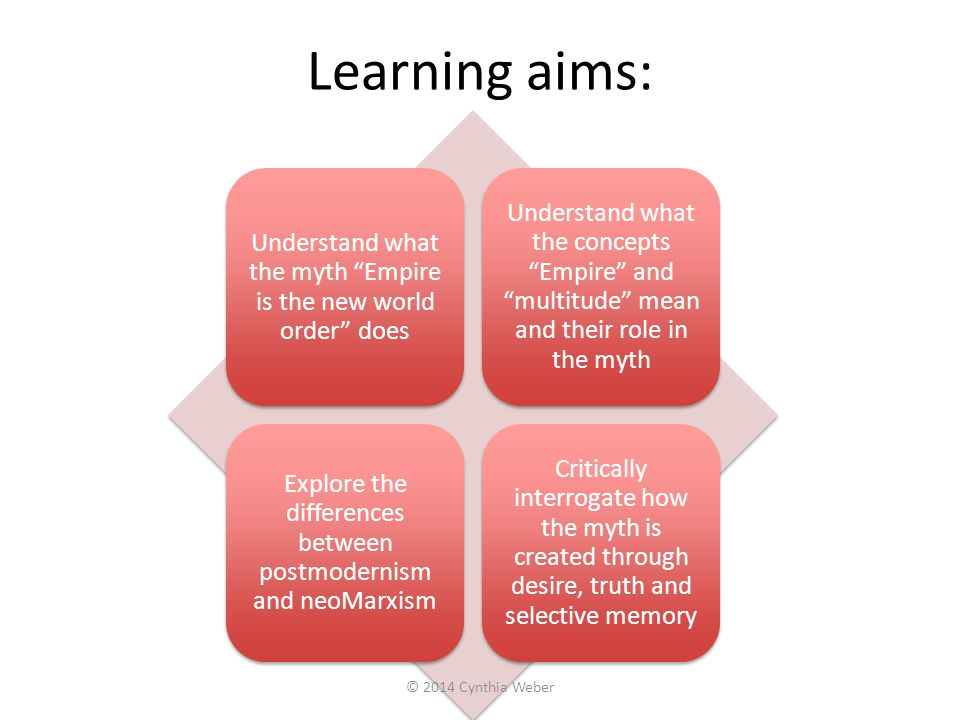 Learning aims: Understand what the myth Empire is the new world order does.