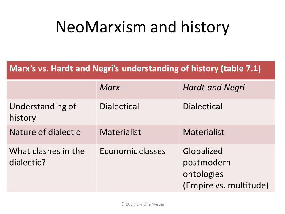 NeoMarxism and history