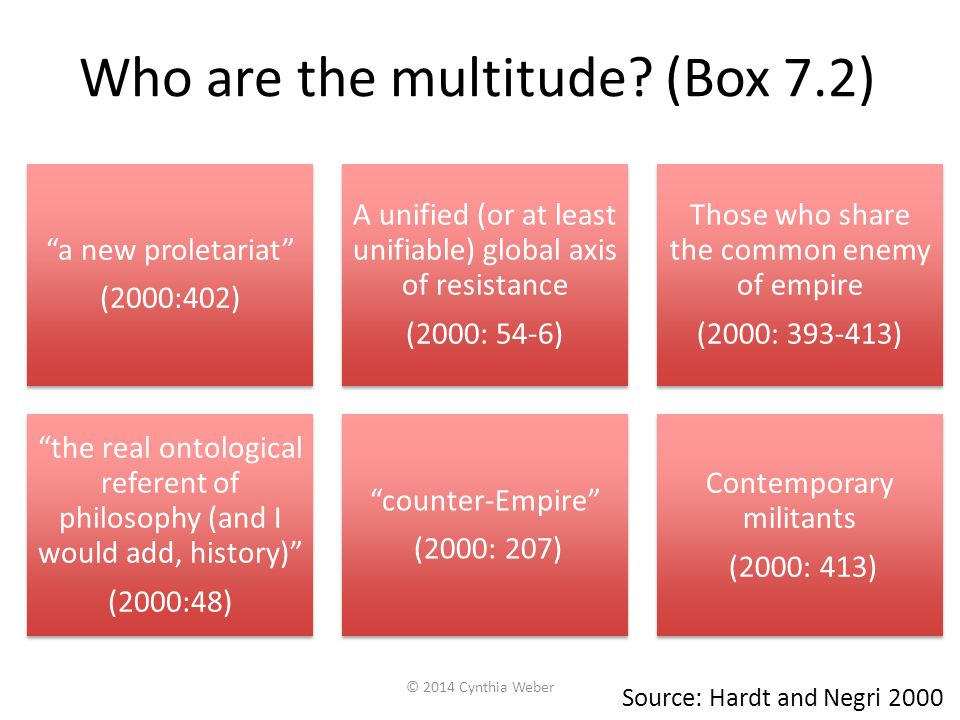 Who are the multitude (Box 7.2)