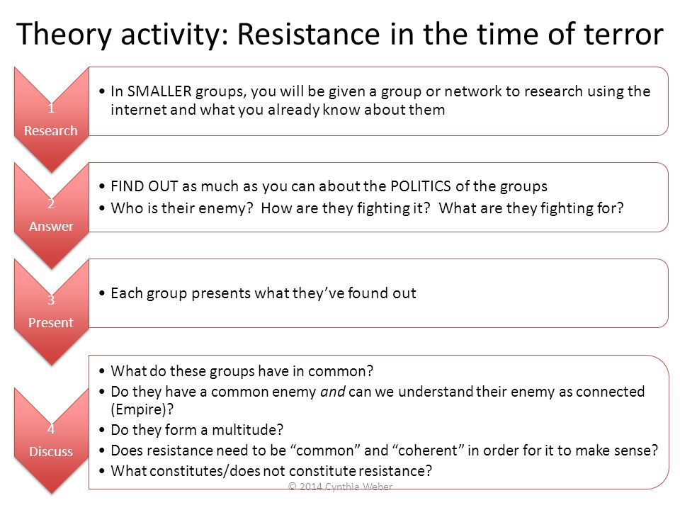 Theory activity: Resistance in the time of terror