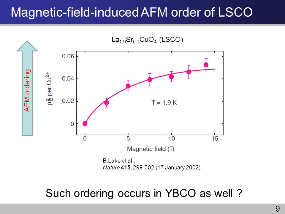 Magnetic-field-induced AFM order of LSCO