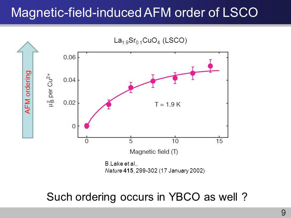 Magnetic-field-induced AFM order of LSCO