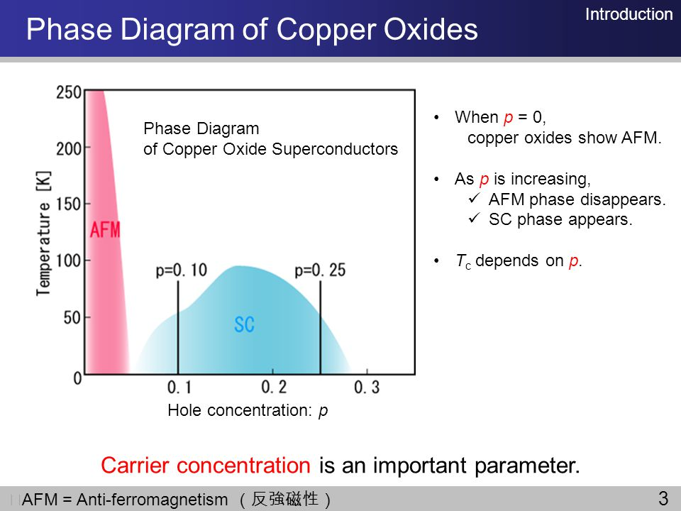 Carrier concentration is an important parameter.