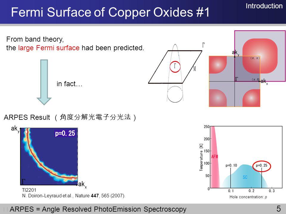 Fermi Surface of Copper Oxides #1