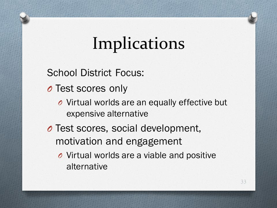 Implications School District Focus: Test scores only