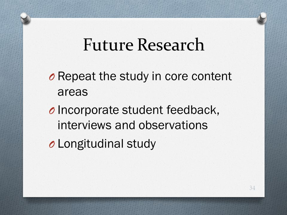 Future Research Repeat the study in core content areas