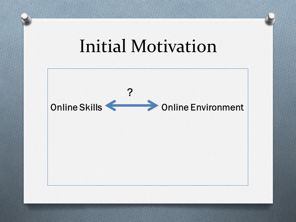 Initial Motivation Online Skills Online Environment