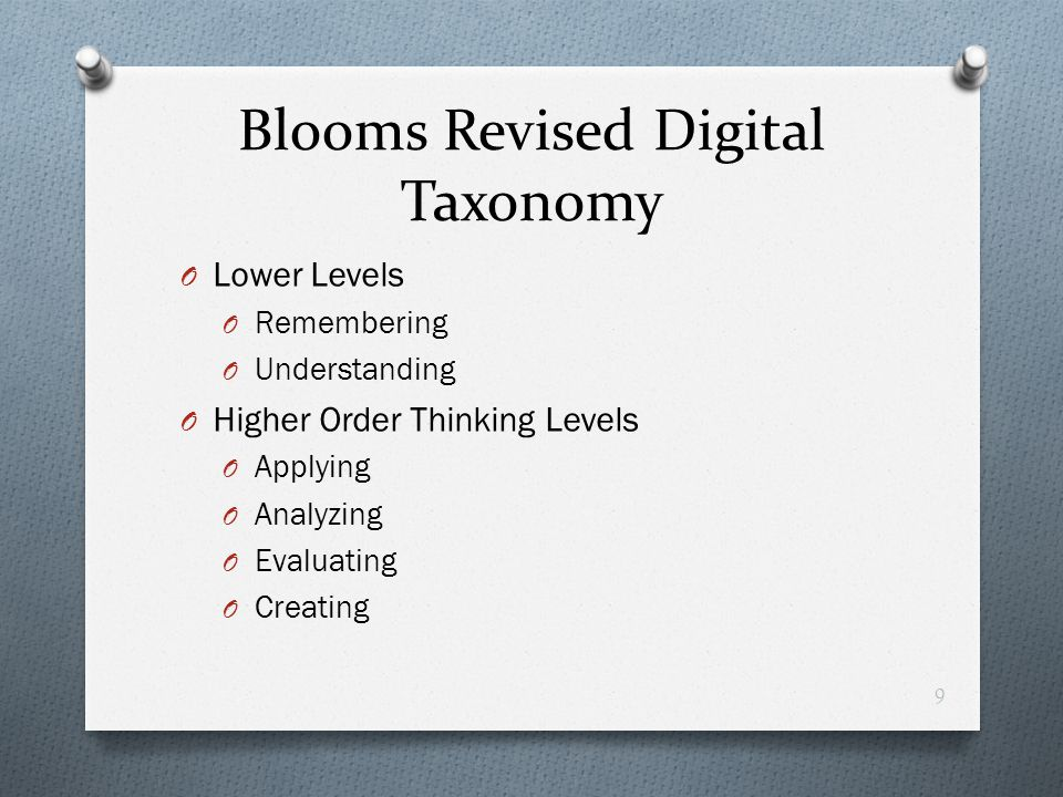 Blooms Revised Digital Taxonomy