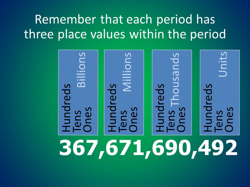 Remember that each period has three place values within the period