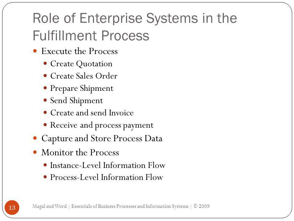 Role of Enterprise Systems in the Fulfillment Process