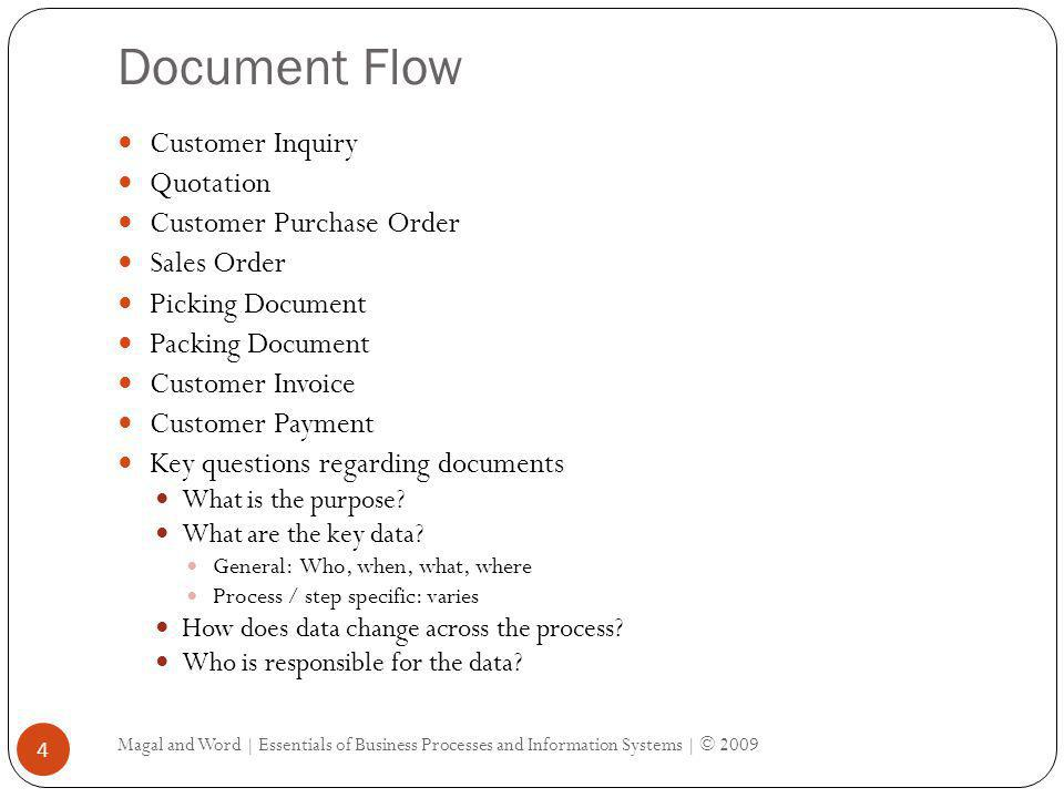 Document Flow Customer Inquiry Quotation Customer Purchase Order