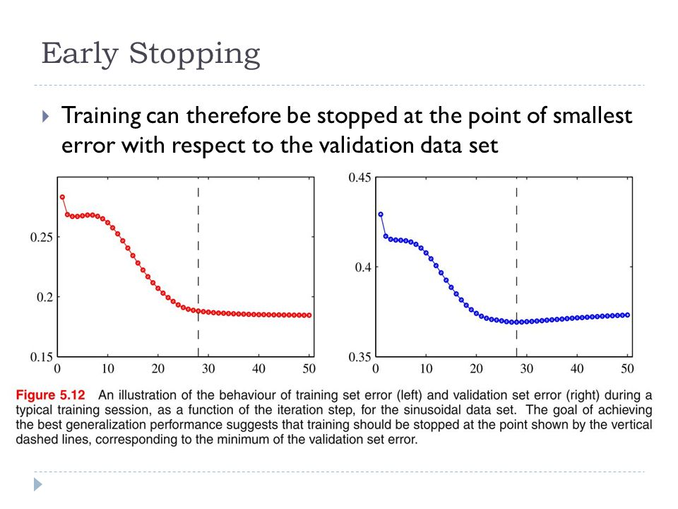 Early Stopping Training can therefore be stopped at the point of smallest error with respect to the validation data set.