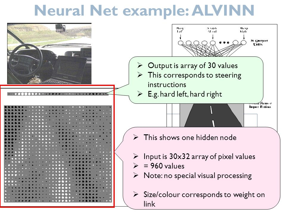 Neural Net example: ALVINN