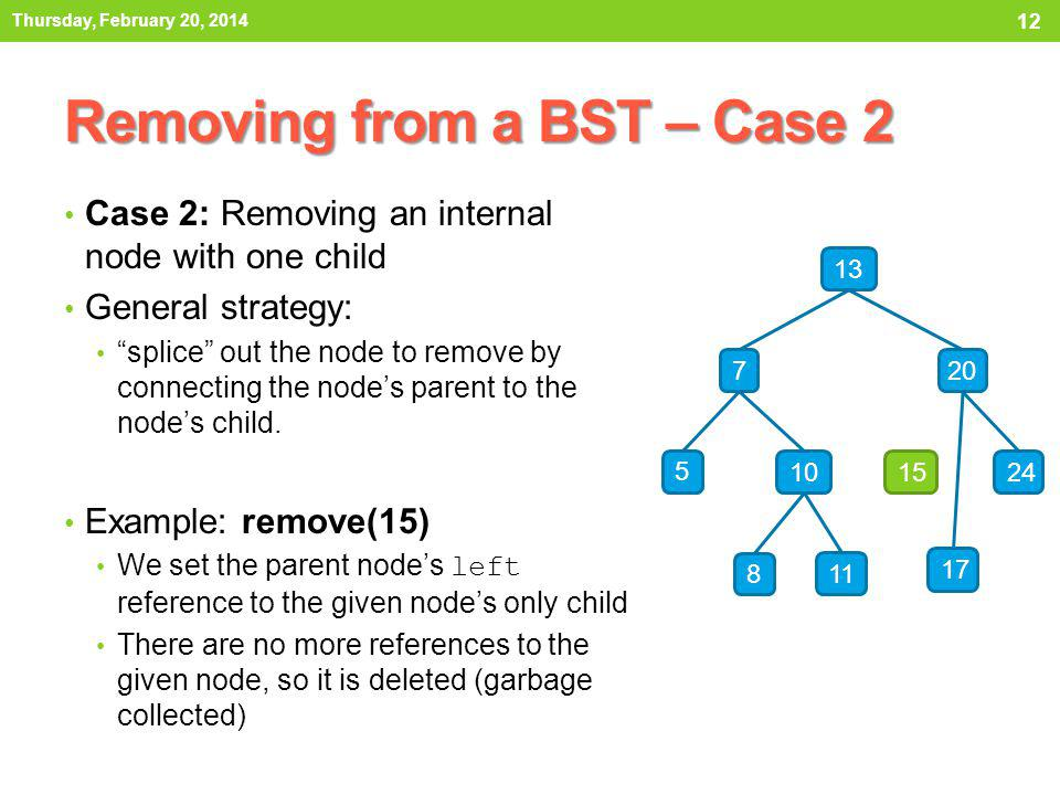 Removing from a BST – Case 2