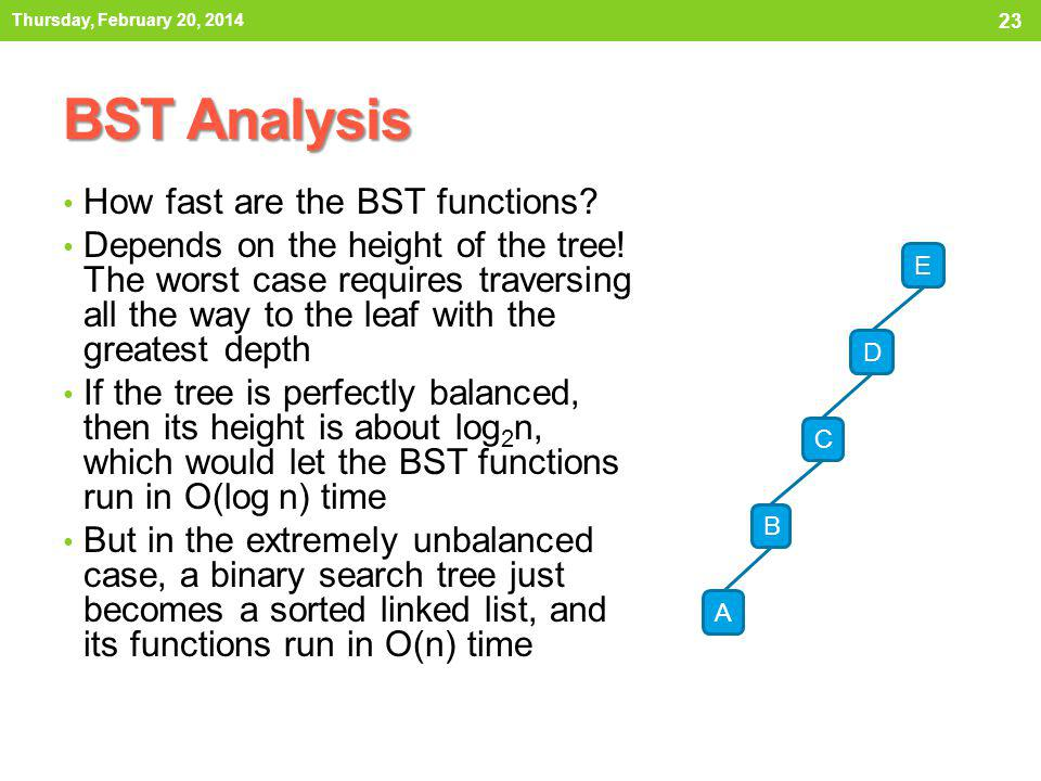 BST Analysis How fast are the BST functions
