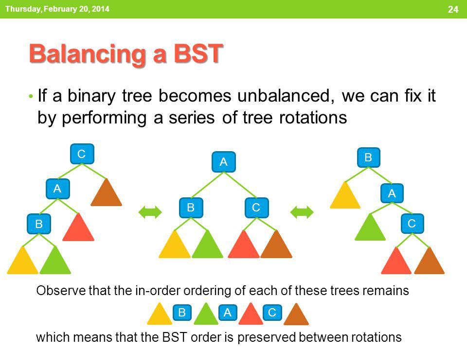 Thursday, February 20, 2014 Balancing a BST. If a binary tree becomes unbalanced, we can fix it by performing a series of tree rotations.