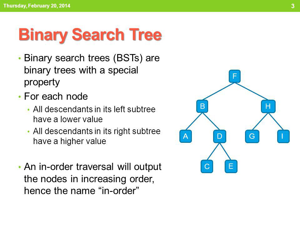 Thursday, February 20, 2014 Binary Search Tree. Binary search trees (BSTs) are binary trees with a special property.