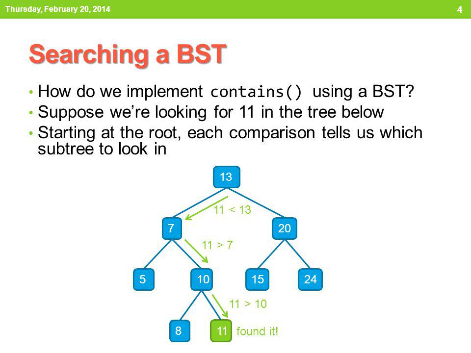 Searching a BST How do we implement contains() using a BST