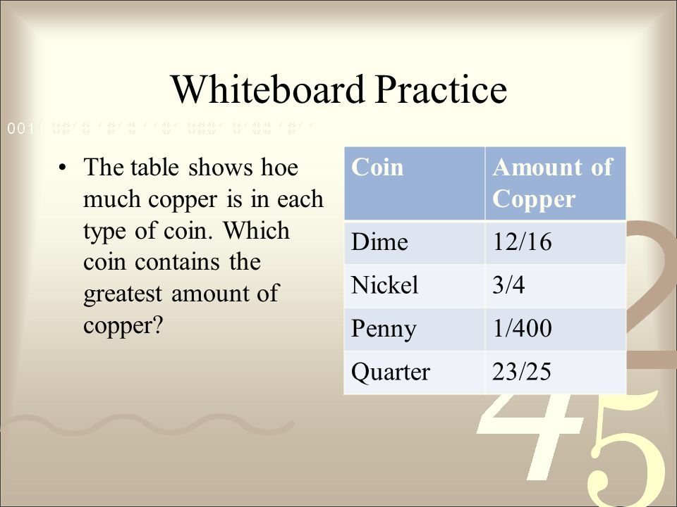 Whiteboard Practice The table shows hoe much copper is in each type of coin. Which coin contains the greatest amount of copper